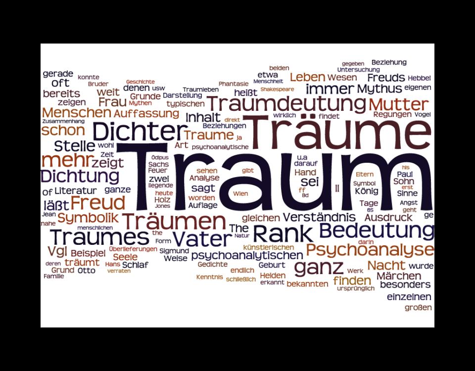 Sigmund Freud - Traumdeutung