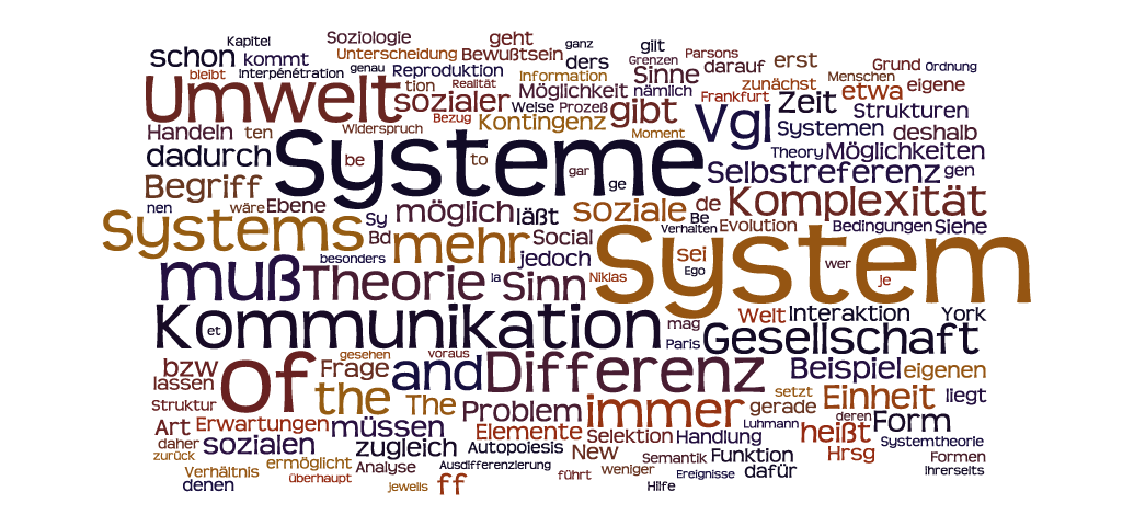 Niklas Luhmann - Soziale Systeme