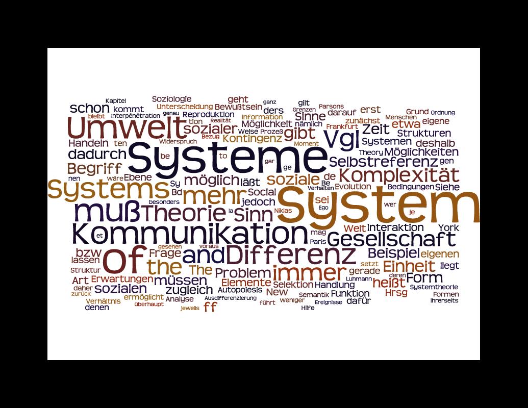 luhmann-soziale-systeme