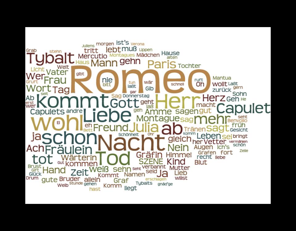 William Shakespeare - Romeo und Julia