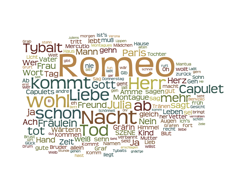 William Shakespeare Romeo Und Julia Padertacom