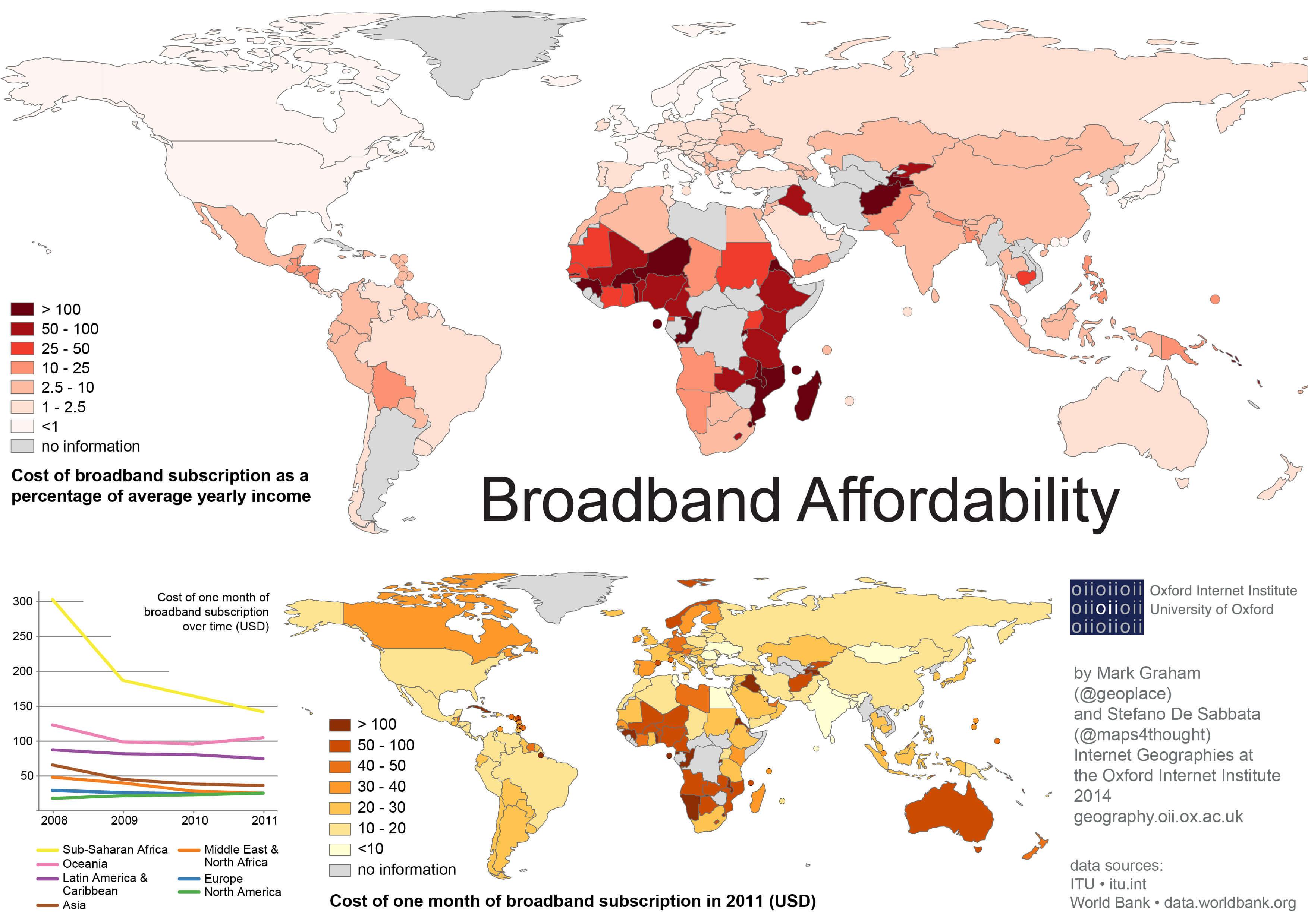 Weltweiter Zugang zu Breitbandleitungen