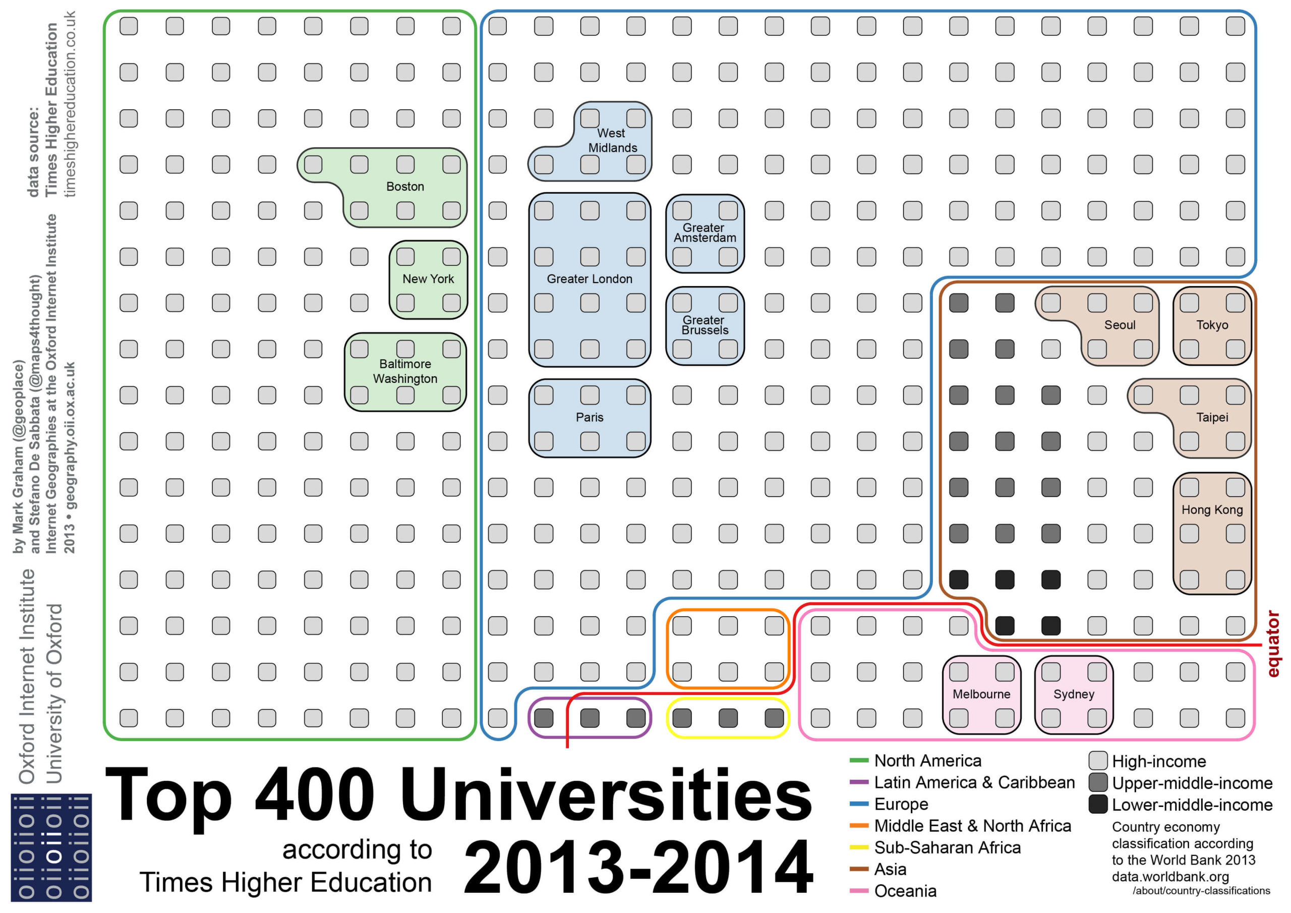 Mapping the Times Higher Education's top-400 universities