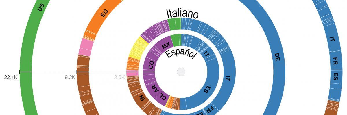 Geografische Abdeckung von Wikivoyage