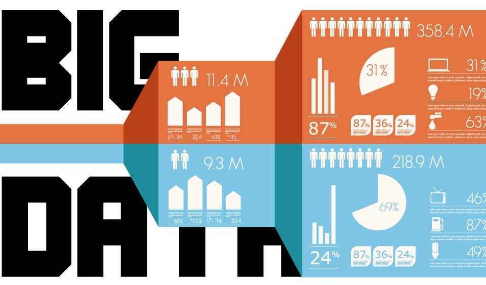 Privatsphäre: Ein Prozess in Big Data