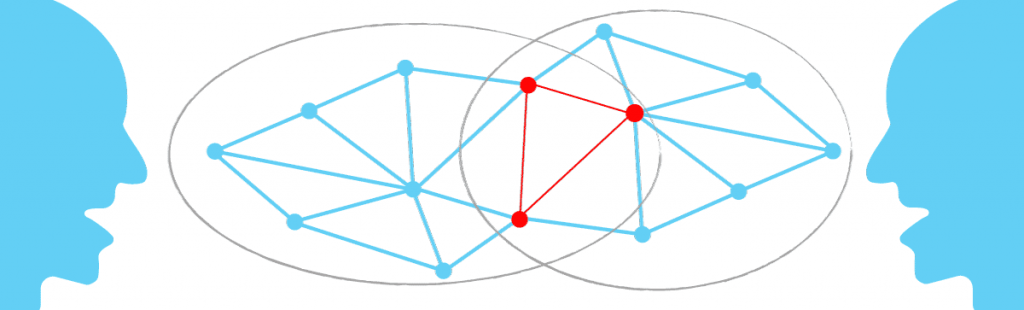sharingnetwork graphcommons